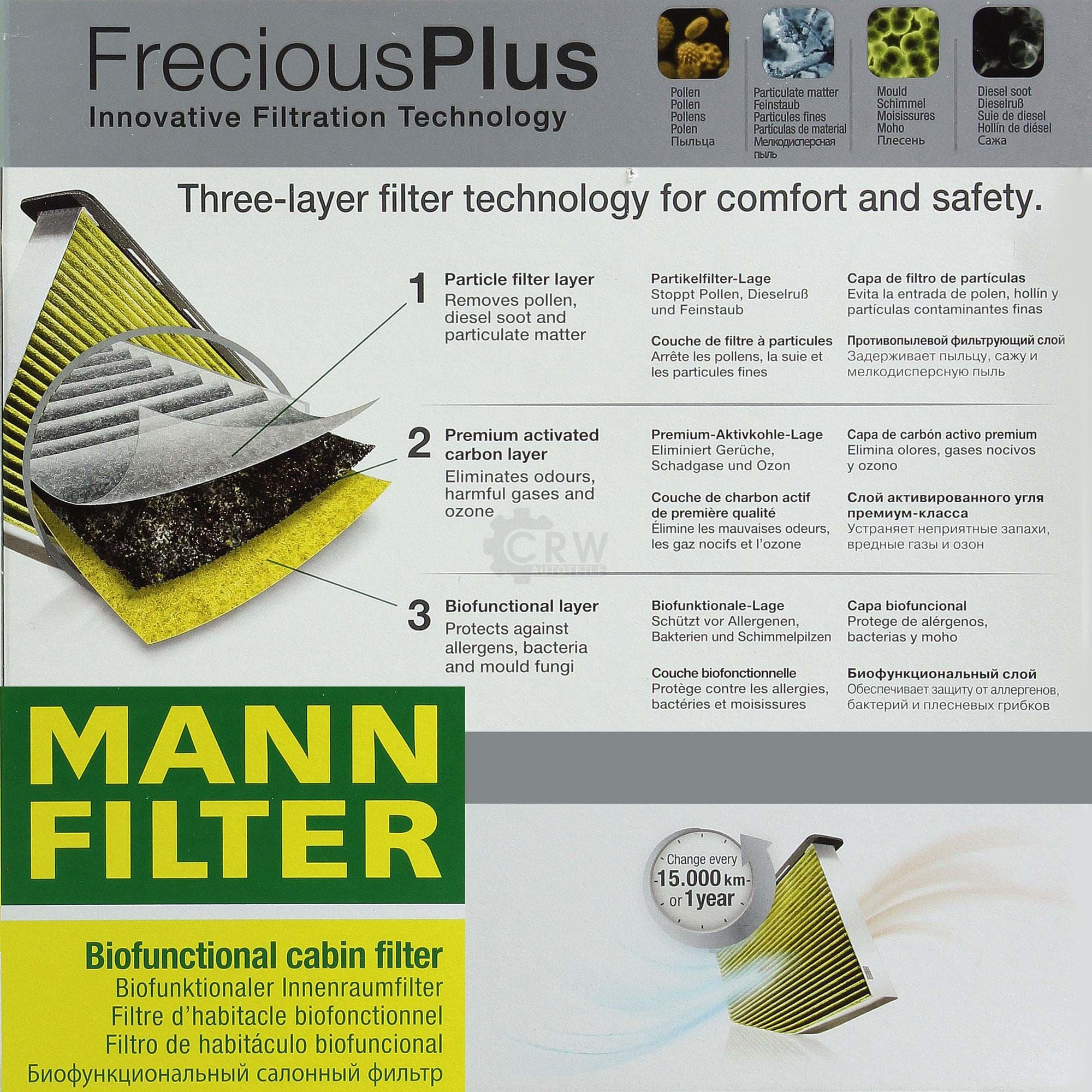Innenraumfilter Pollenfilter MANN-FILTER FP 2442