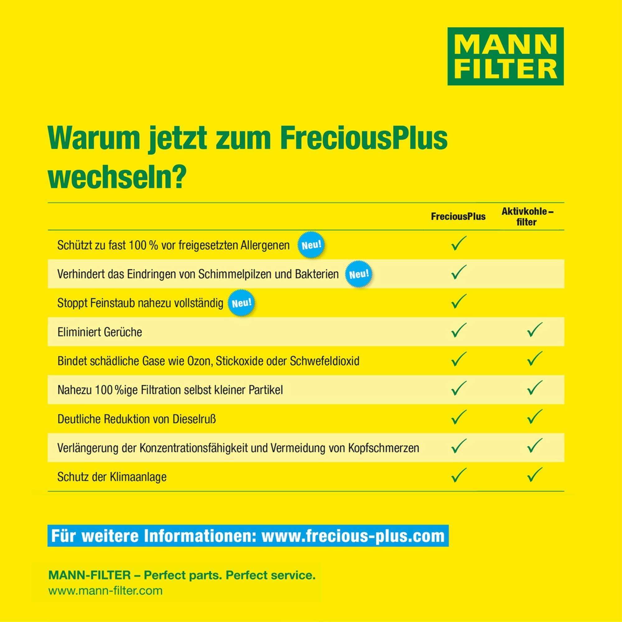 Innenraumluft MANN-FILTER FP 2855 Filter